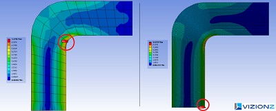 VizionZ Engineering Result Comparison FEM Mesh Density
