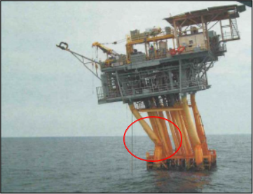 Offshore Platform Hurricane Protection
